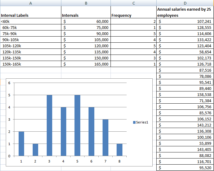 histogram bar chart in excel