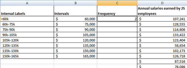 Histogram and frequency table in making
