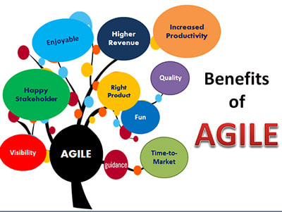 agile-benefits