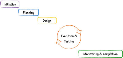 Key-Steps-To-Make-Your-Organization-Agile